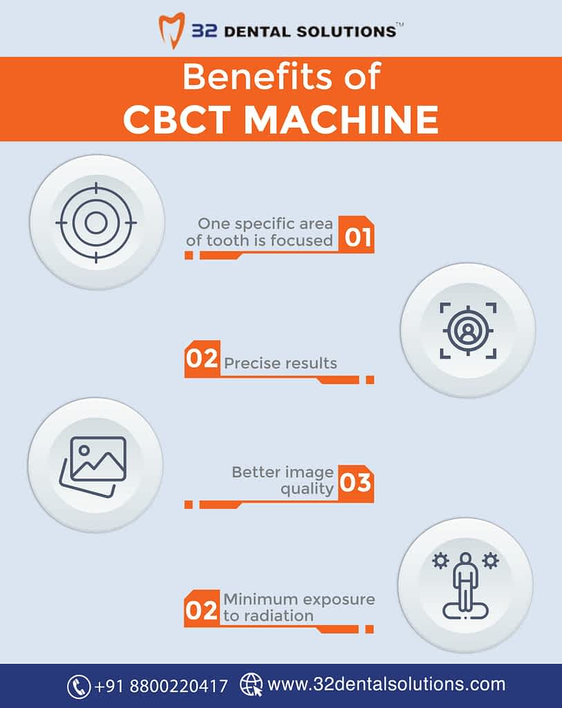 benefits of CBCT