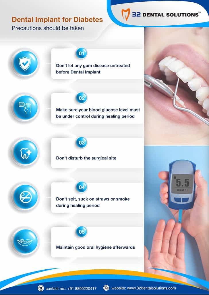 dental implants for diabetes