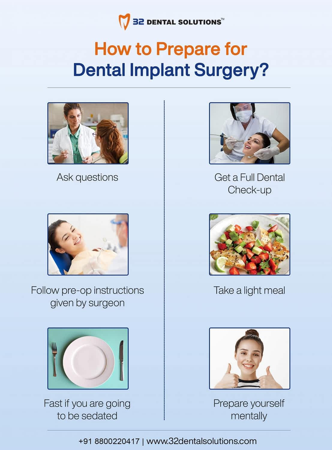 Tooth Implant Cost in Gurgaon